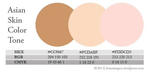 Referensi warna kulit pada adobe photoshop photo to vector skin color tone silumansupra ccuart Image collections