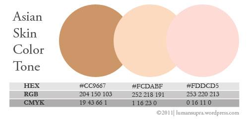 Skin Color Tone - Silumansupra