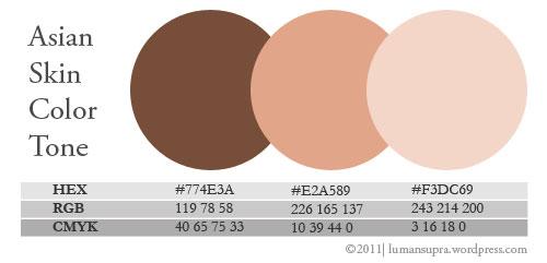 Skin Tonal Color - Silumansupra